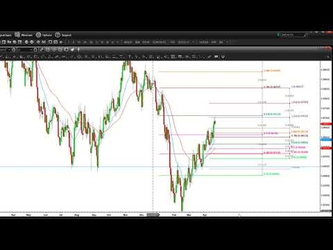 Why USDCHF is on our Watchlist for a Potential Sell Tonight
