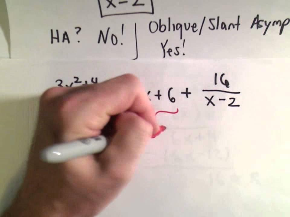 Graphing a Rational Function with Slant / Oblique Asymptote