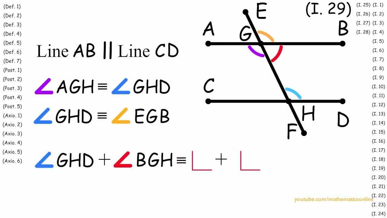 (I 29) Proposition 29, Euclid's Elements