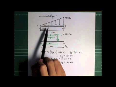 Internal force at specific point example by Dr.Natthapong Areemit
