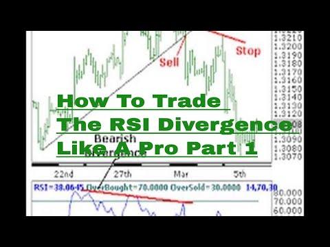 Rsi Strategy Ninjatrader « Get fully automated trading software