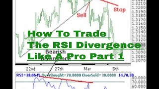 How To Trade The RSI Divergence Like A Pro Part 1