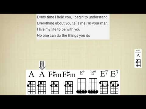 You Got It - Roy Orbison - Ukulele Play-along