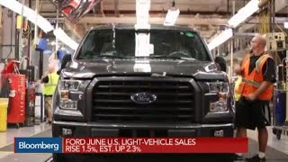 Ford Light-Vehicle Sales Rise Less Than Estimated