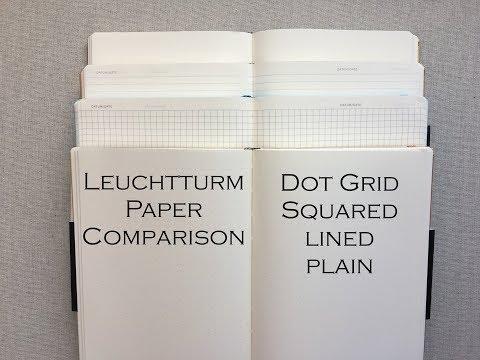 Leuchtturm Paper Comparison- { Dot Grid, Squared, Lined, Plain }