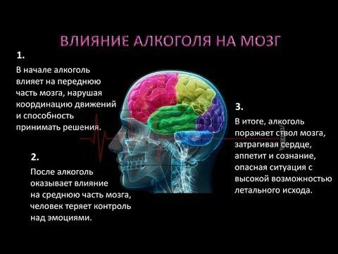 Влияние алкоголя на сознание человека.