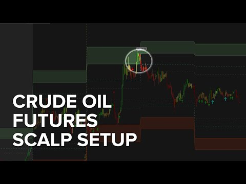Crude Oil Futures (/CL) Scalp  – Live Trading Commentary