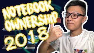 呢幾部值得買!Notebook Ownership Program 2018 精選電腦   大專學院學生 Back to School!