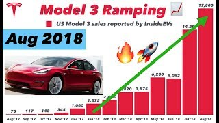 Model 3 = Best Selling US EV 🇺🇸⚡ of August 2018 🔥