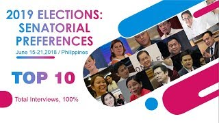 TOP 10 SENATORIAL CANDIDATES for 2019 ELECTIONS | SURVEY JUNE 2018