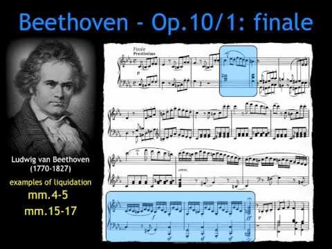 Musical Tidbits: Episode #1 - Chopin & the Motivic Cadence