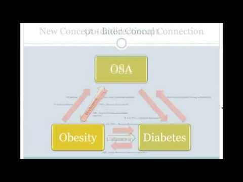 OSA & Diabetes Connection - Part 1