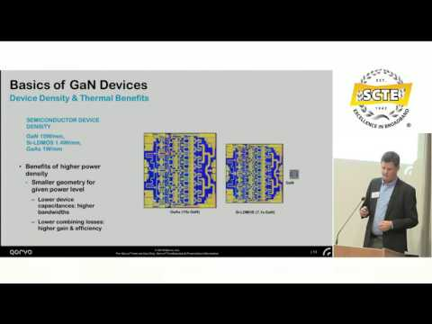 Advances in Technology for High Power CATV Gain Blocks