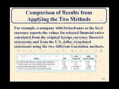 Advanced Accounting - Partnerships