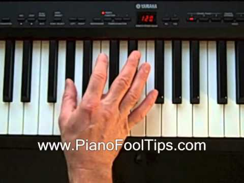 Ab Piano Chord Worshipchords