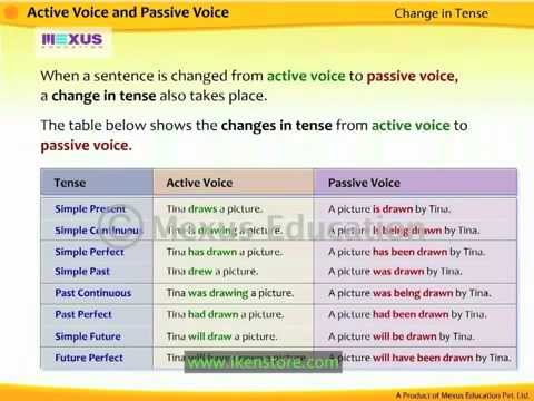 writing passive voice