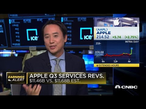 What experts are saying about Apple's quarterly earnings