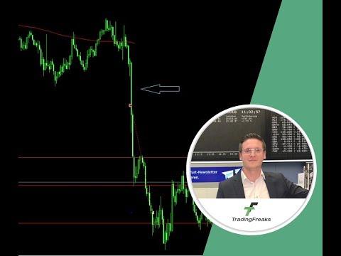 Trade der Woche: Ein richtiges 5-Sterne-Setup (Macro-FX-Strategie)