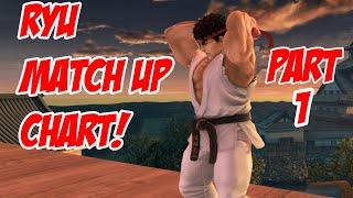 Smash Ultimate: Ryu Match Up Chart Part 1!