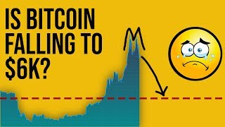 WARNING: Bitcoin 6K Price Prediction