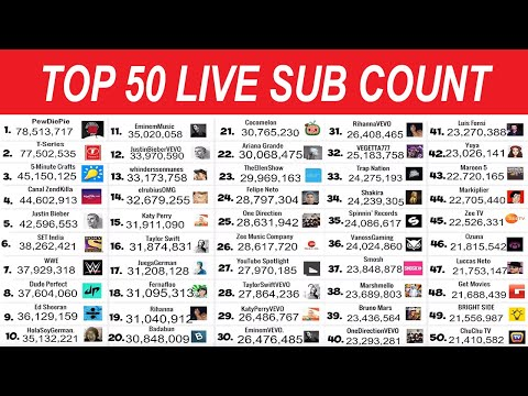 TOP 50 YouTuber Sub Count LIVE: PewDiePie, T-Series, MrBeast & More!