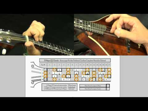 Your First 6 Mandolin Chords in G Major