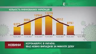 Коронавірус в Украі ні статистика за 16 березня