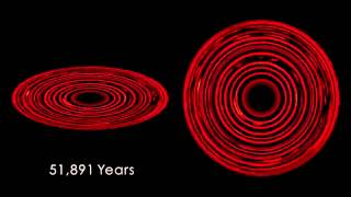 Rings May Not Indicate Planets in a Dust Disk | NASA Space Science HD Video