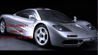 de snelste auto's in de wereld