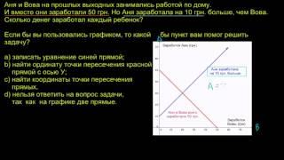 Решение систем уравнений графическим способом. Задача