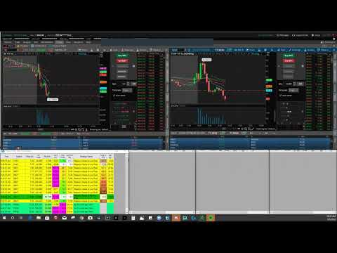 $3,400 Profit Trading Stocks Live | 15 Minutes | 14 Day Green Streak