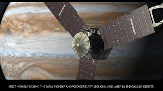 Jupiter - The Planets - Wiki Videos by Kinedio