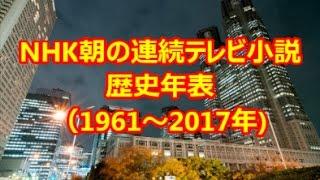 NHK朝の連続テレビ小説 歴史年表(1961~2017年) 引用元 HK朝の連続テ...