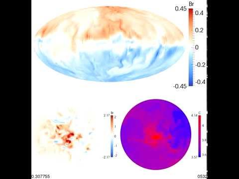 Low-viscous simulation of the geodynamo.