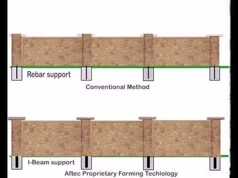 Installing Precast Concrete Walls Youtube