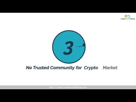 Crypto Asset Rating Inc Introduction