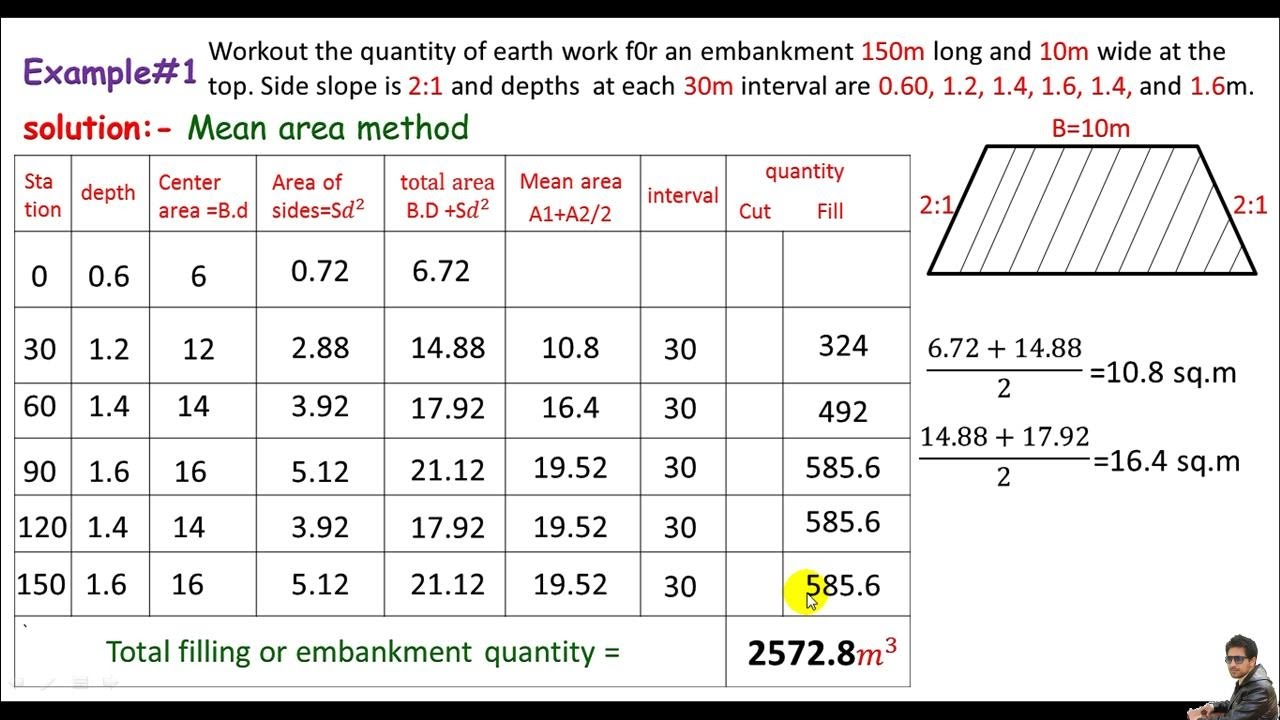 Quantity survey earth work by mean area method youtube for How to find a good builder in your area