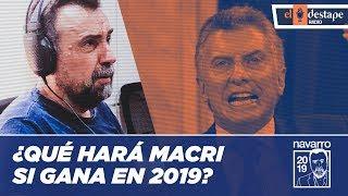 ¿Qué hará Mauricio Macri si gana en 2019? | El editorial de Roberto Navarro