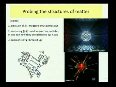 "「科普快遞」講座系列(英文)""SciPOP"" Lecture Series (English)"