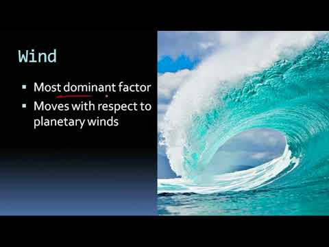 Tamil - Oceanography Winds and Ocean Currents  கடல் நீரோட்டங
