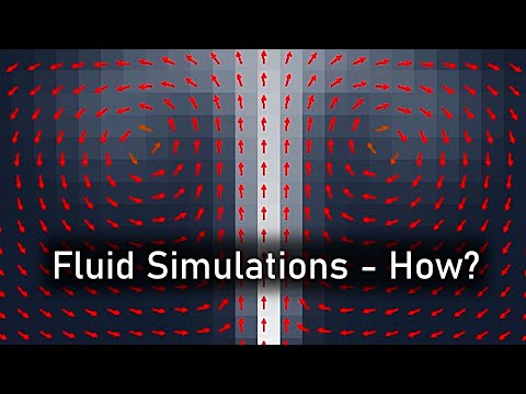 But How DO Fluid Simulations Work? - Inspecto