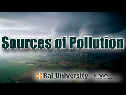Sources of Pollution - General Aspects of Energy Management