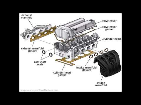 Engine & Components Repair Replacement Services In Omaha NE | FX Mobile Mechanic Services Omaha