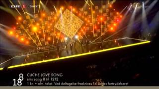Eurovision 2014: My Top 37 (pre-show) with comments