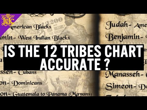 The Israelites: Is The 12 Tribes Chart Accurate ?
