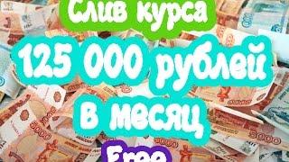 Автоматическая Программа для Заработка Миллионов | 125000 рублей в месяц. Слив курса