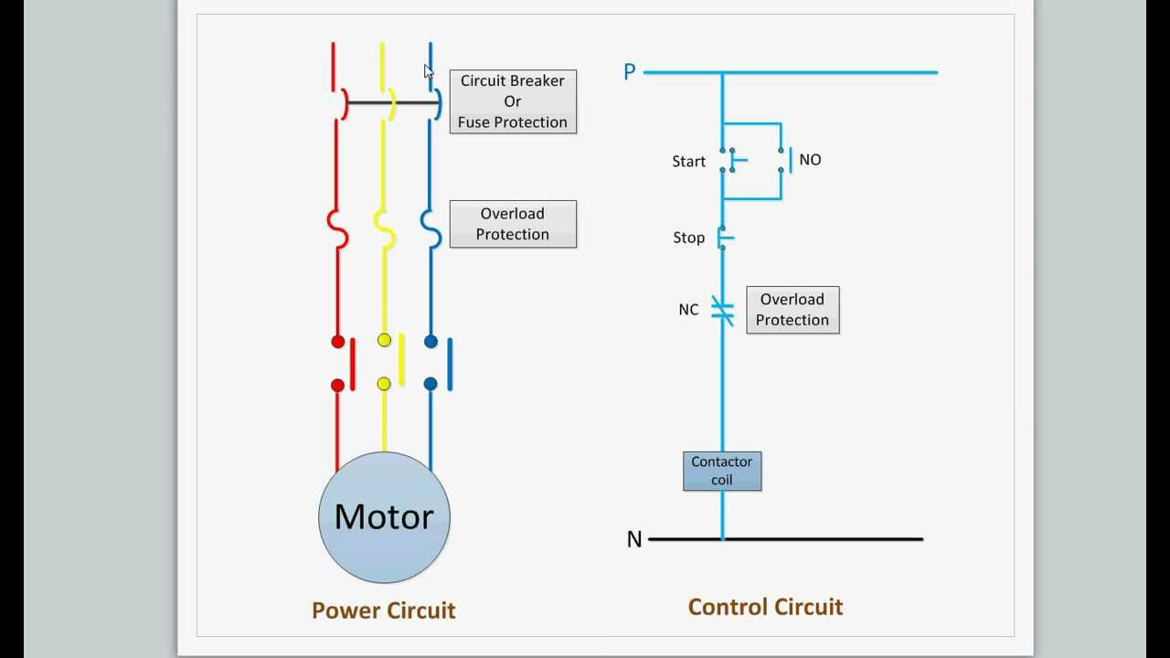 l t dol starter circuit diagram direct online starter - youtube