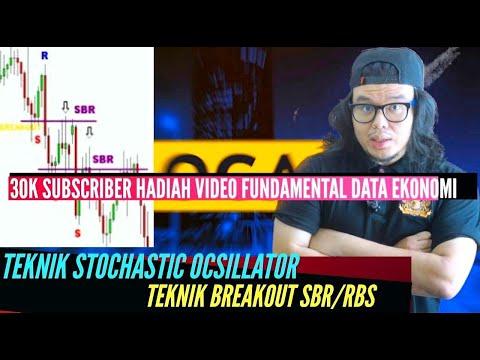 forex-trading-episode-#7-sbr/rbs-stochastic-|-30k-subs-hadiah-video-fundamental-percuma