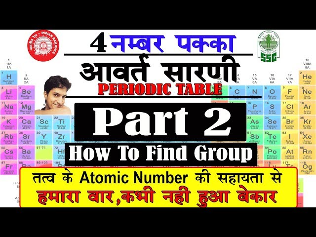 Science gk : Easiest way to find Group of elements in Periodic Table | Chemistry | gs for railway