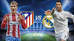 Atletico Madrid vs Real Madrid Champions League Semi-Finals Match (10 May 2017 - Statistics)